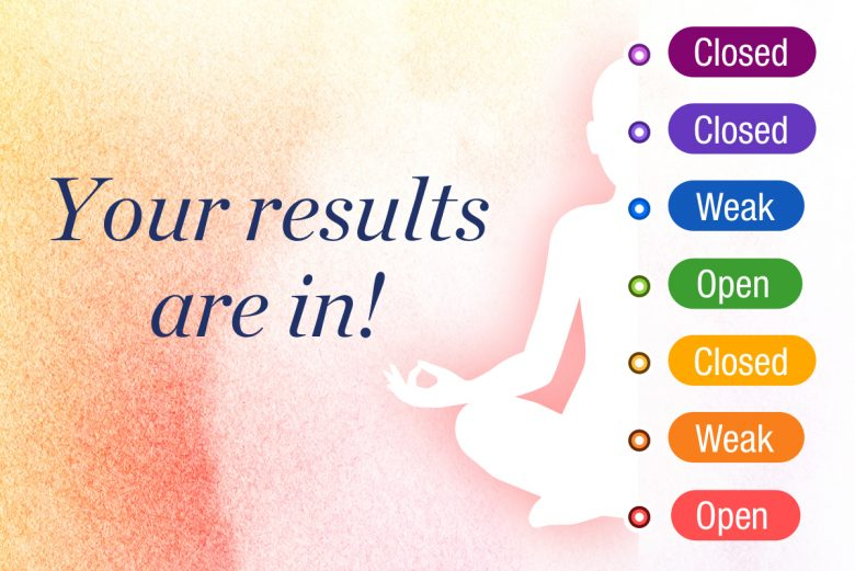 Find Out Which of Your Chakras Are Closed